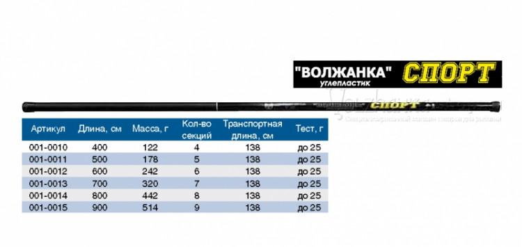 удилище волжанка спорт купить в москве